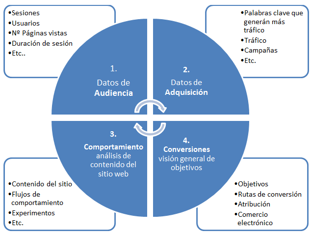 grafica-analytics