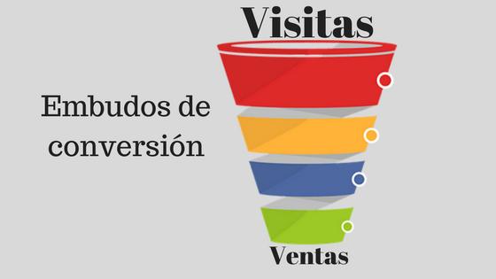 Embudos-conversion