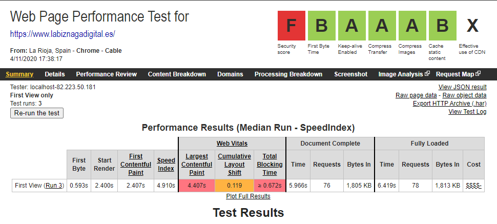 Auditoria SEO - Velocidad Web