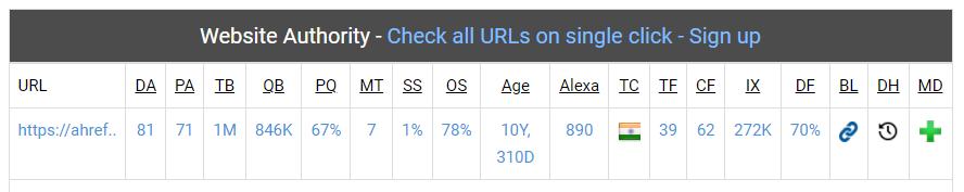 spam-score-checker